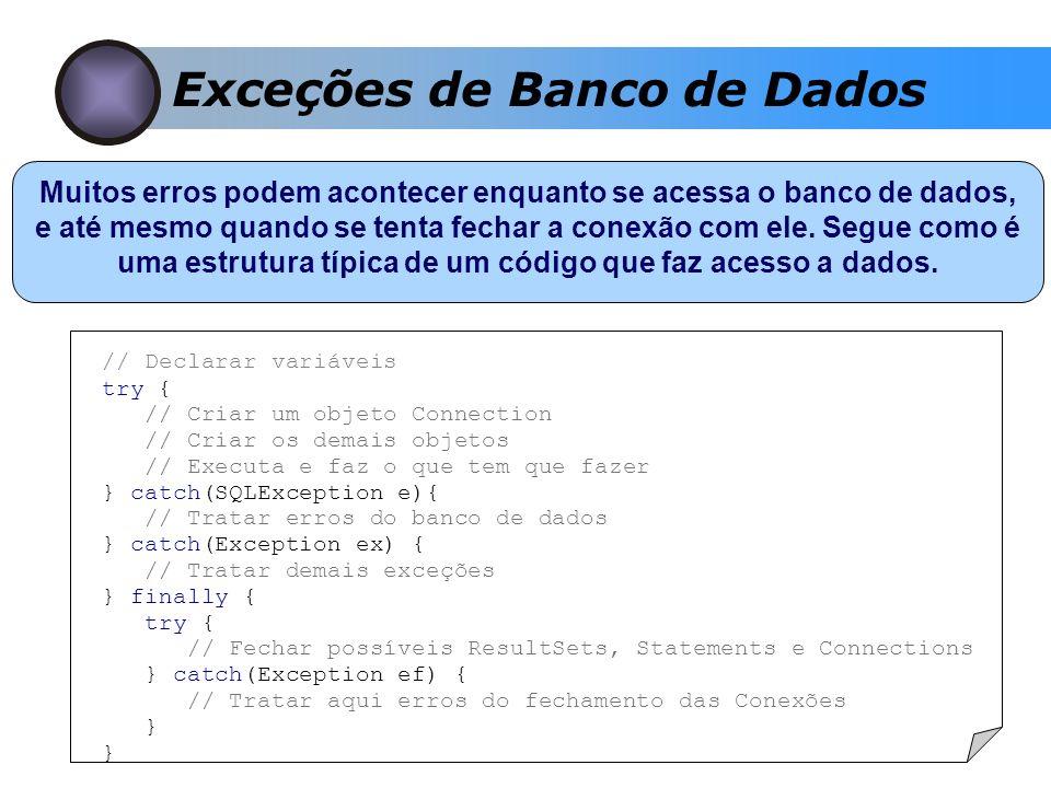 Exceções de Banco de Dados // Declarar variáveis try { // Criar um objeto Connection // Criar os demais objetos // Executa e faz o que tem que fazer } catch(SQLException e){ // Tratar erros do banco de dados } catch(Exception ex) { // Tratar demais exceções } finally { try { // Fechar possíveis ResultSets, Statements e Connections } catch(Exception ef) { // Tratar aqui erros do fechamento das Conexões } Muitos erros podem acontecer enquanto se acessa o banco de dados, e até mesmo quando se tenta fechar a conexão com ele.