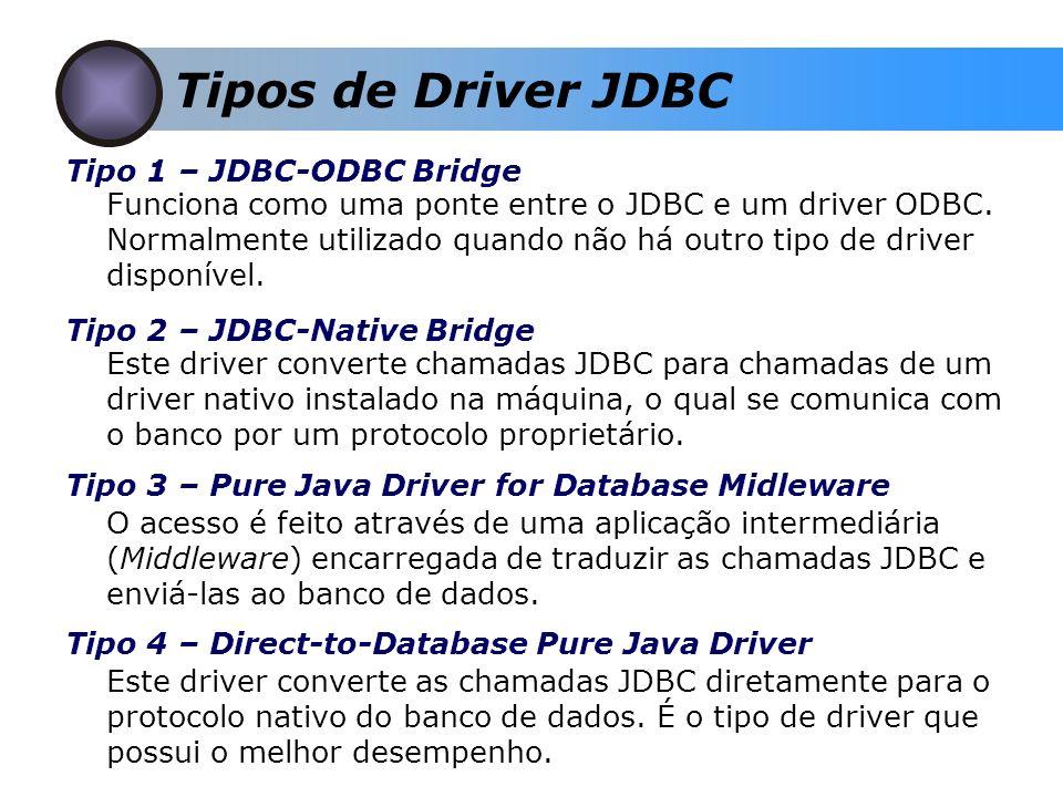 Conexão no Banco de Dados Class.forName( org.postgresql.Driver ); Connection con = DriverManager.getConnection( jdbc:postgresql://localhost/teste, admin , admin ); Statement stm = con.createStatement(); ResultSet rs = stm.executeQuery( SELECT * FROM TESTE ); //Trabalha com o ResultSet rs.close(); stm.close(); con.close(); Registra Driver Cria Conexão Cria o comando e executa no BD Fechas as Conexões