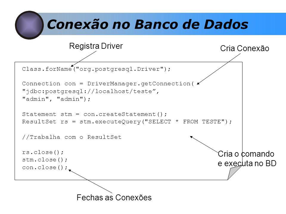 Passando Parâmetros Statement stm = con.createStatement(); String query = SELECT * FROM USUARIO + WHERE LOGIN = + login + + AND SENHA = + senha + ; ResultSet rs = stm.executeQuery(query); Os parâmetros podem ser concatenados para formar o comando SQL enviado para o banco de dados.