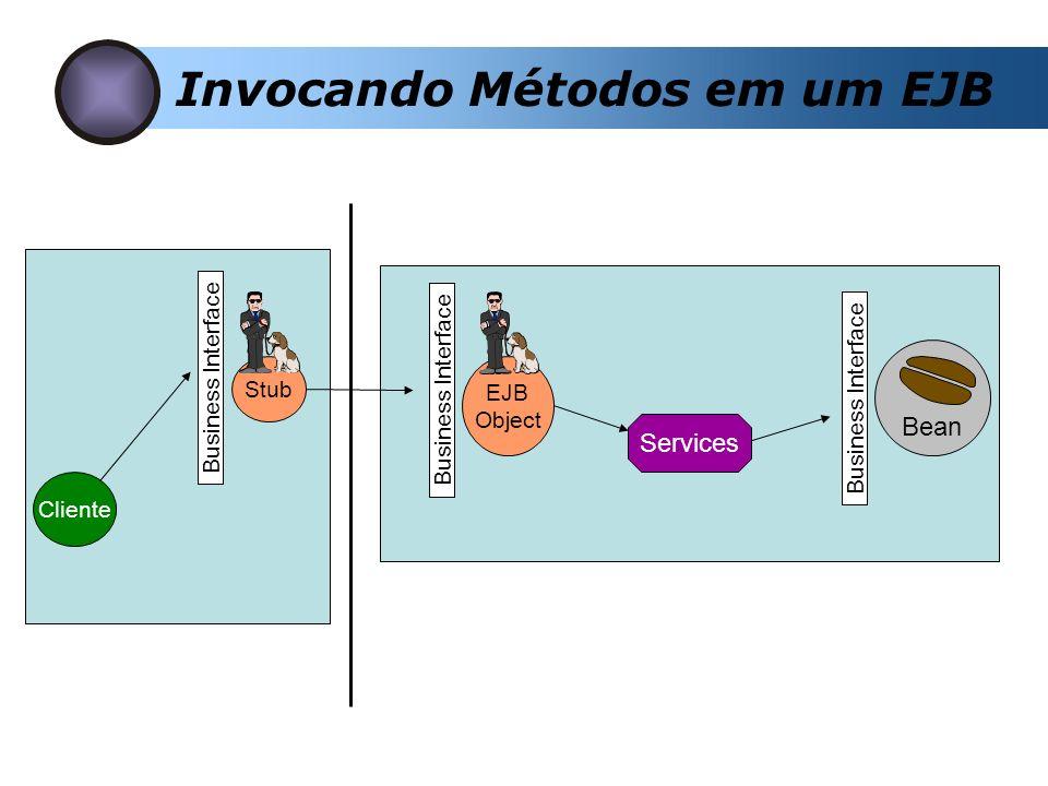 Invocando Métodos em um EJB Cliente Services Bean EJB Object Stub Business Interface