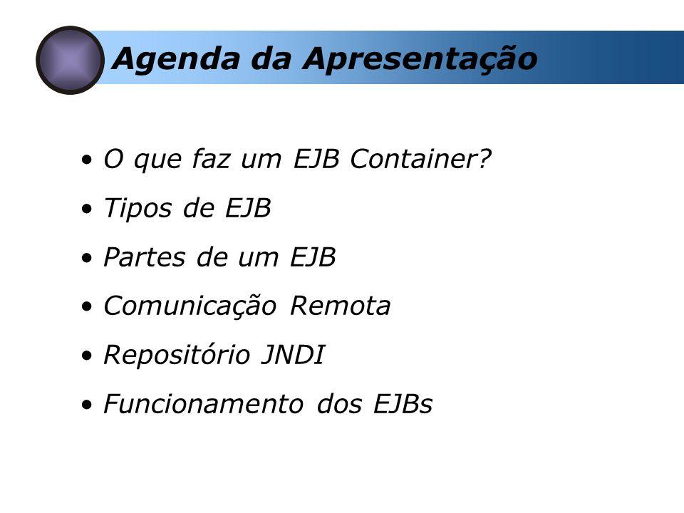 O que faz um EJB Container? Tipos de EJB Partes de um EJB Comunicação Remota Repositório JNDI Funcionamento dos EJBs Agenda da Apresentação
