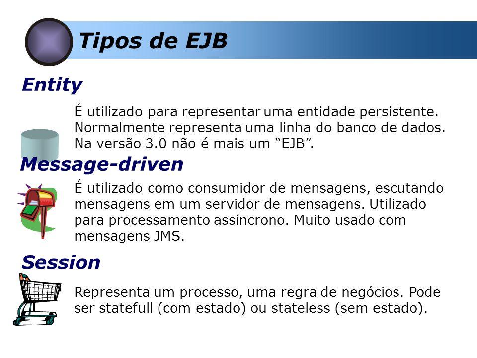 Tipos de EJB Entity É utilizado para representar uma entidade persistente. Normalmente representa uma linha do banco de dados. Na versão 3.0 não é mai