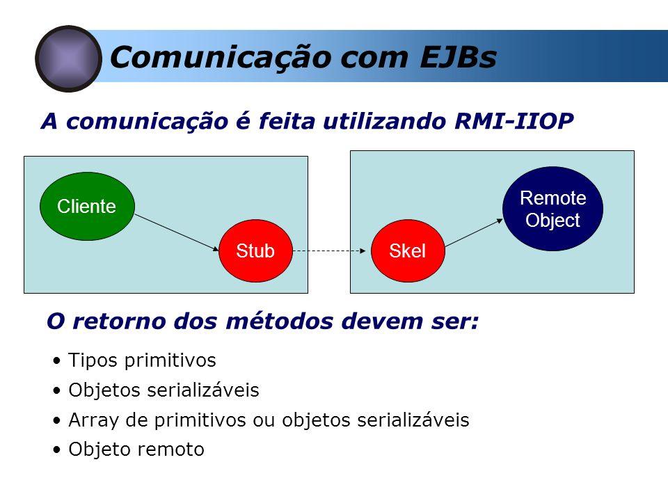 Comunicação com EJBs A comunicação é feita utilizando RMI-IIOP O retorno dos métodos devem ser: Tipos primitivos Objetos serializáveis Array de primit
