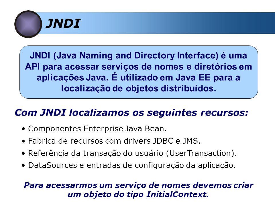 JNDI JNDI (Java Naming and Directory Interface) é uma API para acessar serviços de nomes e diretórios em aplicações Java. É utilizado em Java EE para