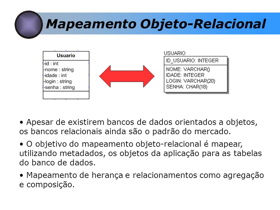 Mapeamento Objeto-Relacional Apesar de existirem bancos de dados orientados a objetos, os bancos relacionais ainda são o padrão do mercado.