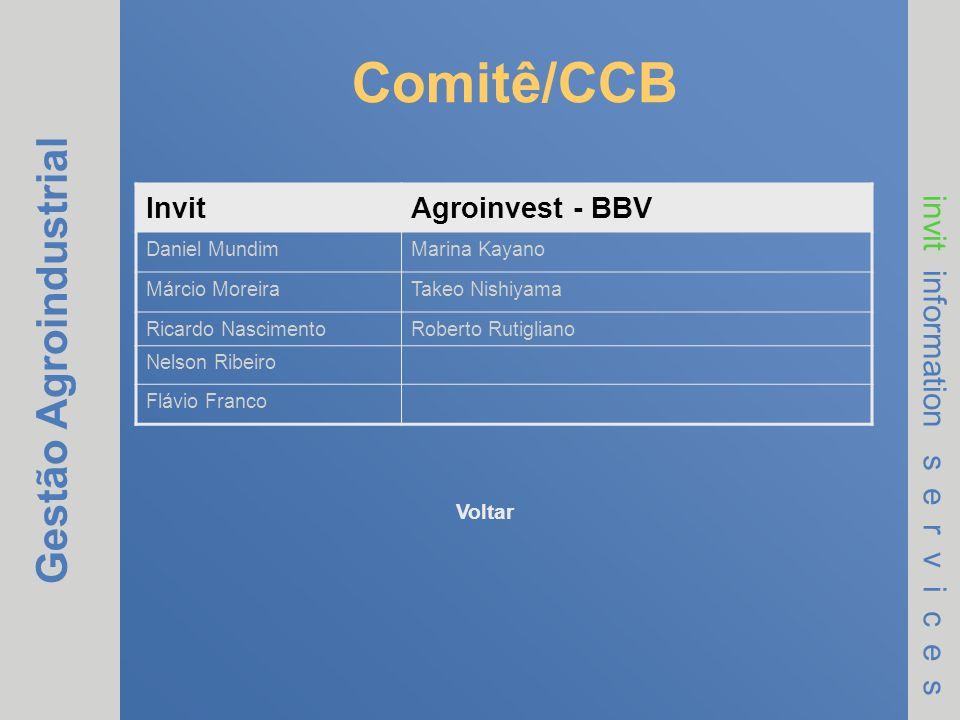 Gestão Agroindustrial invit information s e r v i c e s Comitê/CCB InvitAgroinvest - BBV Daniel MundimMarina Kayano Márcio MoreiraTakeo Nishiyama Rica