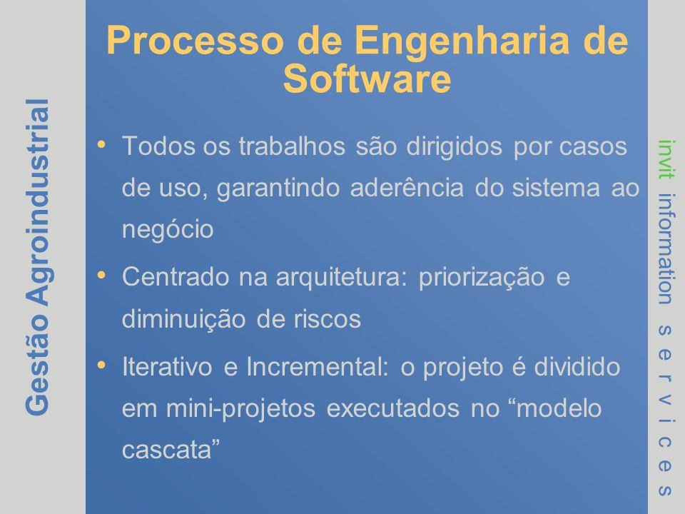 Gestão Agroindustrial invit information s e r v i c e s Processo de Engenharia de Software Todos os trabalhos são dirigidos por casos de uso, garantin
