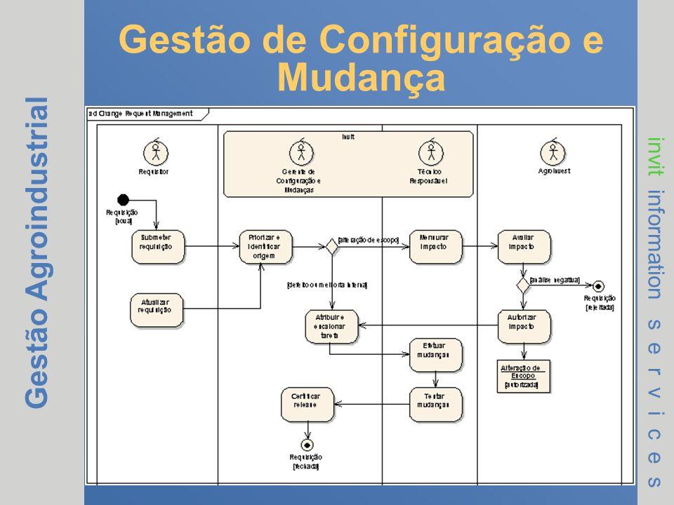 Gestão Agroindustrial invit information s e r v i c e s Plano de Comunicação EventoAudiênciaResponsável Análise de impacto de alteração Gerente do Projeto do cliente Gerente do Projeto da Invit Aprovação dos Casos de Teste Gerente do Projeto do cliente Gerente do Projeto da Invit Comunicado de atraso de cronograma Gerente do Projeto do cliente Gerente do Projeto da Invit Comunicado de pendênciasGerente do Projeto do cliente Gerente do Projeto da Invit Relatório de StatusGerente do Projeto do cliente Gerente do Projeto da Invit Requisição de alteraçãoGerente do Projeto da InvitGerente do Projeto do cliente Reunião de aceites formaisResponsável do cliente pelo aceite Responsável da Invit pelo artefato Reunião de encerramento do projeto Equipe do clienteGerente do Projeto da Invit Reuniões de ponto de controle Equipe do cliente e Gerente do Projeto da Invit Gerente do Projeto do cliente Solicitação de informaçõesPessoa de uma empresaPessoa da outra empresa