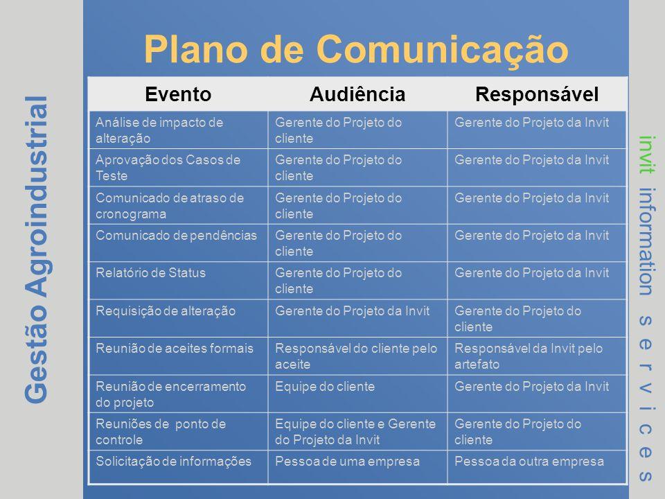 Gestão Agroindustrial invit information s e r v i c e s Plano de Comunicação EventoAudiênciaResponsável Análise de impacto de alteração Gerente do Pro
