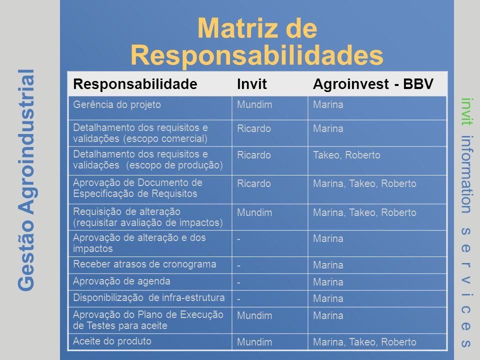 Gestão Agroindustrial invit information s e r v i c e s Matriz de Responsabilidades ResponsabilidadeInvitAgroinvest - BBV Gerência do projetoMundimMar