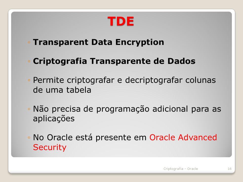 Transparent Data Encryption Criptografia Transparente de Dados Permite criptografar e decriptografar colunas de uma tabela Não precisa de programação