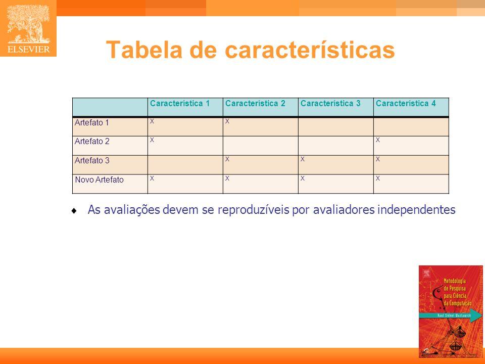 17 Bibliografia DAVIS, M.Scientific papers and presentations.