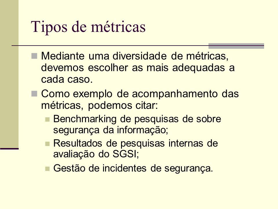 Definição Métricas em um SGSI são medidas estipuladas com base em metas a serem atingidas, as quais são comparadas aos resultados obtidos durante a su