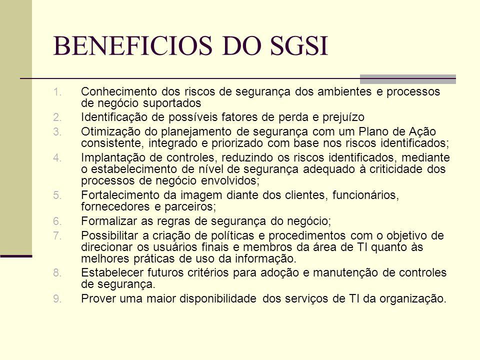 BENEFICIOS DO SGSI 1.