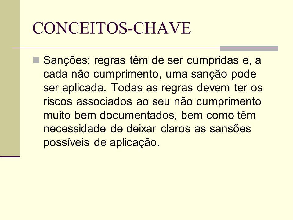 CONCEITOS-CHAVE Sanções: regras têm de ser cumpridas e, a cada não cumprimento, uma sanção pode ser aplicada.