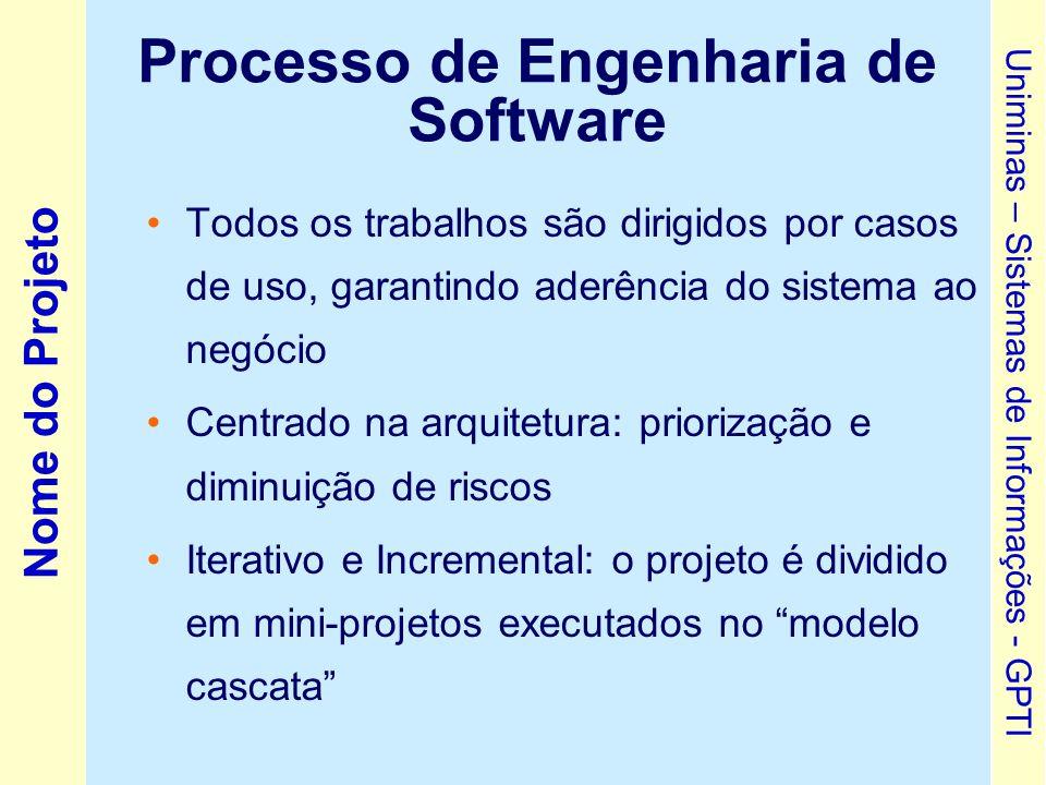 Nome do Projeto Uniminas – Sistemas de Informações - GPTI Processo de Engenharia de Software