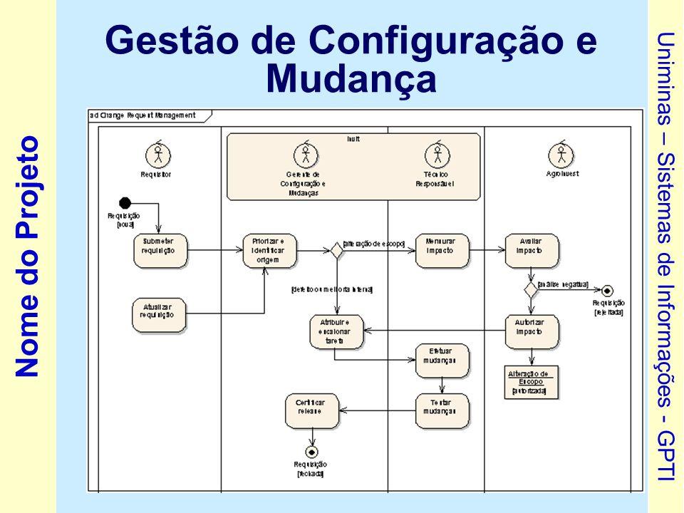 Nome do Projeto Uniminas – Sistemas de Informações - GPTI Plano de Comunicação EventoAudiênciaResponsável Análise de impacto de alteração Gerente do Projeto do cliente Gerente do Projeto da Invit Aprovação dos Casos de Teste Gerente do Projeto do cliente Gerente do Projeto da Invit Comunicado de atraso de cronograma Gerente do Projeto do cliente Gerente do Projeto da Invit Comunicado de pendênciasGerente do Projeto do cliente Gerente do Projeto da Invit Relatório de StatusGerente do Projeto do cliente Gerente do Projeto da Invit Requisição de alteraçãoGerente do Projeto da InvitGerente do Projeto do cliente Reunião de aceites formaisResponsável do cliente pelo aceite Responsável da Invit pelo artefato Reunião de encerramento do projeto Equipe do clienteGerente do Projeto da Invit Reuniões de ponto de controle Equipe do cliente e Gerente do Projeto da Invit Gerente do Projeto do cliente Solicitação de informaçõesPessoa de uma empresaPessoa da outra empresa