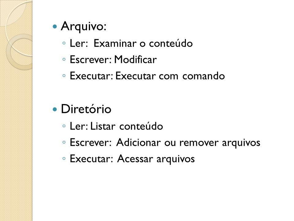 Arquivo: Ler: Examinar o conteúdo Escrever: Modificar Executar: Executar com comando Diretório Ler: Listar conteúdo Escrever: Adicionar ou remover arq