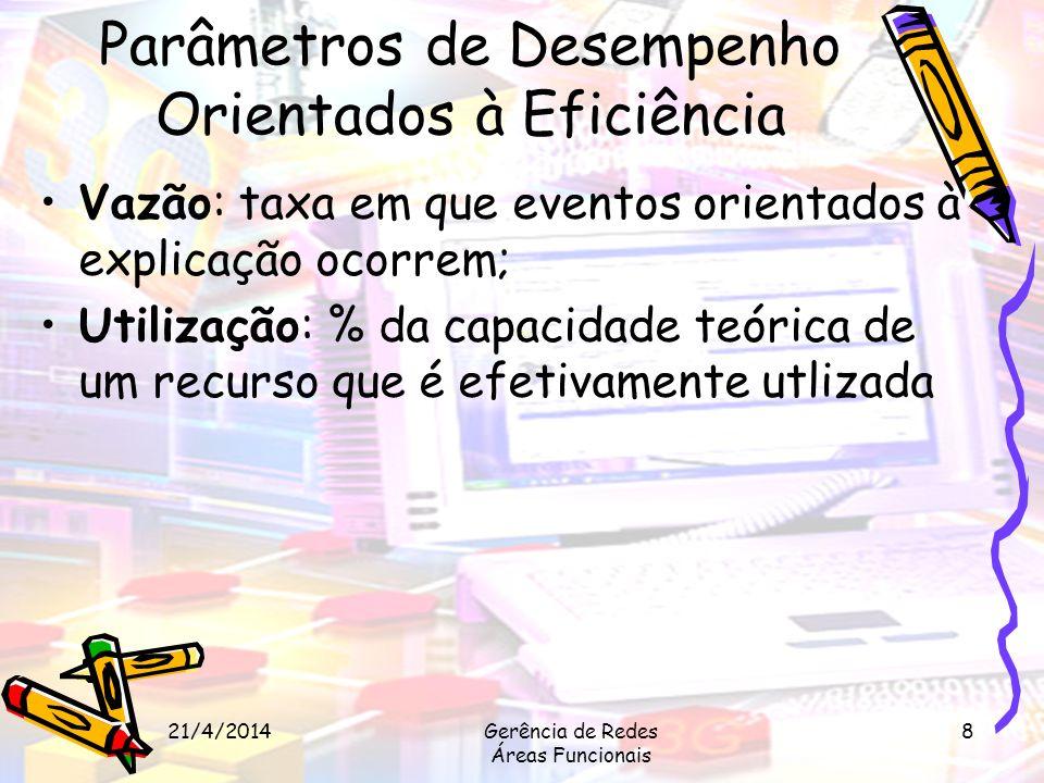 21/4/2014Gerência de Redes Áreas Funcionais 8 Parâmetros de Desempenho Orientados à Eficiência Vazão: taxa em que eventos orientados à explicação ocor