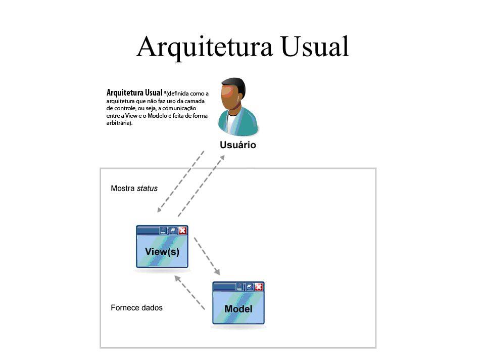 Arquitetura Usual
