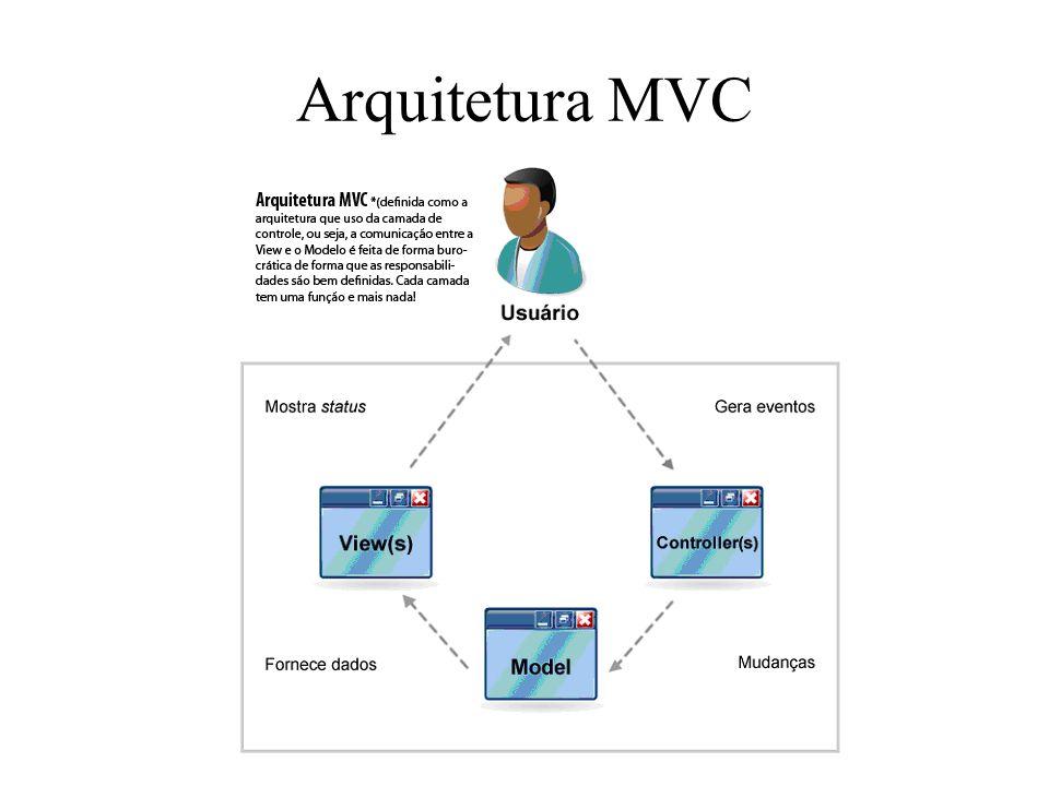 Arquitetura MVC
