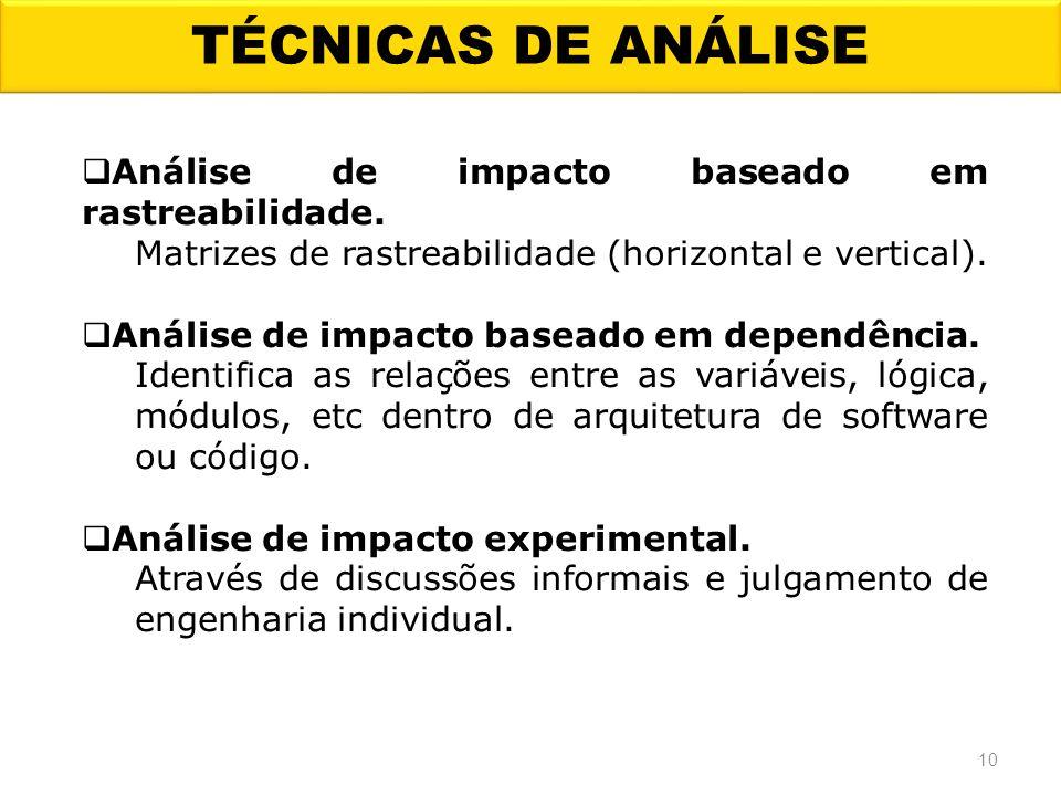 TÉCNICAS DE ANÁLISE Análise de impacto baseado em rastreabilidade. Matrizes de rastreabilidade (horizontal e vertical). Análise de impacto baseado em