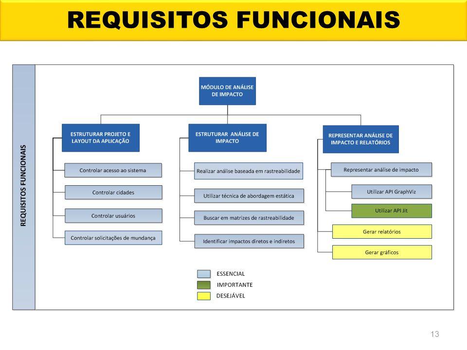 REQUISITOS FUNCIONAIS 13