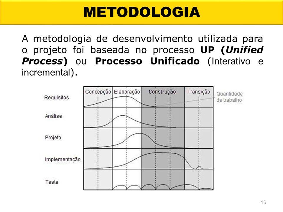 METODOLOGIA 16 A metodologia de desenvolvimento utilizada para o projeto foi baseada no processo UP (Unified Process) ou Processo Unificado ( Interati
