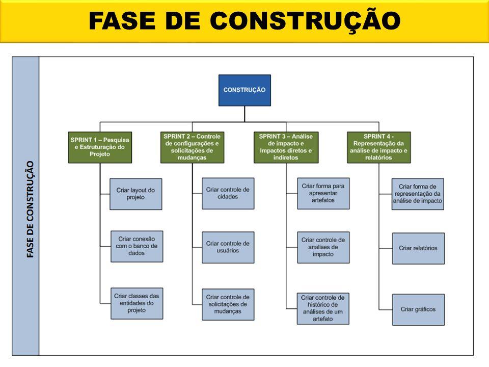 FASE DE CONSTRUÇÃO 18
