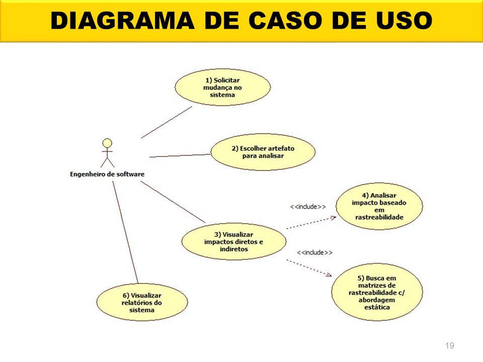 DIAGRAMA DE CASO DE USO 19