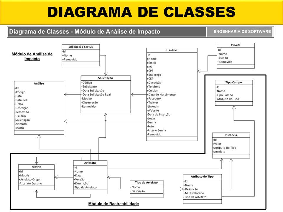 DIAGRAMA DE CLASSES 21