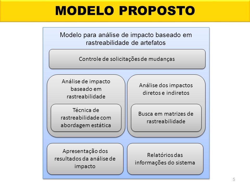 MODELO PROPOSTO 5 Controle de solicitações de mudanças Técnica de rastreabilidade com abordagem estática Relatórios das informações do sistema Apresen
