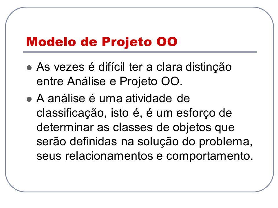 Modelo de Projeto OO As vezes é difícil ter a clara distinção entre Análise e Projeto OO. A análise é uma atividade de classificação, isto é, é um esf