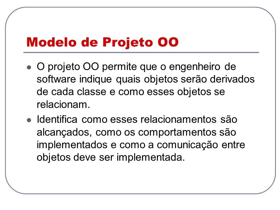 Modelo de Projeto OO O projeto OO permite que o engenheiro de software indique quais objetos serão derivados de cada classe e como esses objetos se re