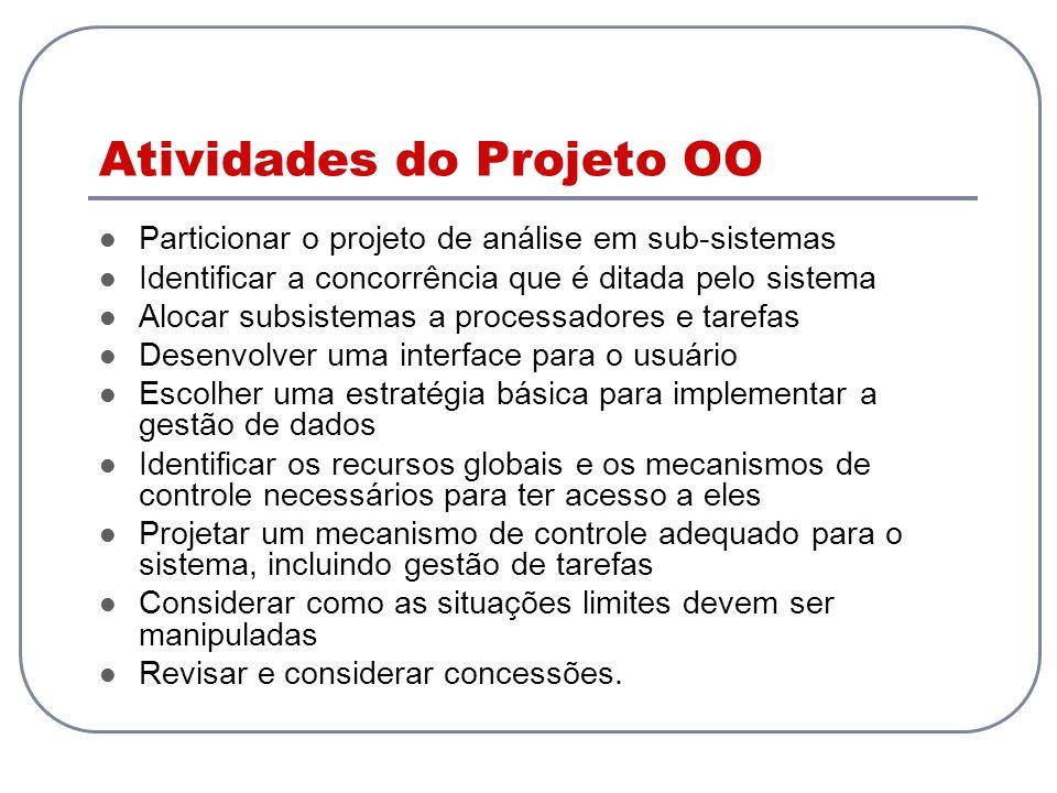 Atividades do Projeto OO Particionar o projeto de análise em sub-sistemas Identificar a concorrência que é ditada pelo sistema Alocar subsistemas a pr