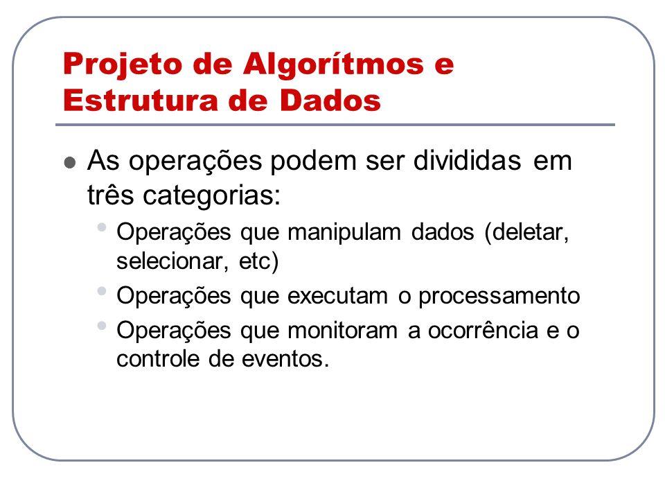 Projeto de Algorítmos e Estrutura de Dados As operações podem ser divididas em três categorias: Operações que manipulam dados (deletar, selecionar, et