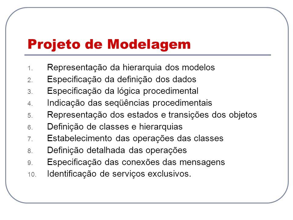 Projeto de Modelagem 1. Representação da hierarquia dos modelos 2. Especificação da definição dos dados 3. Especificação da lógica procedimental 4. In