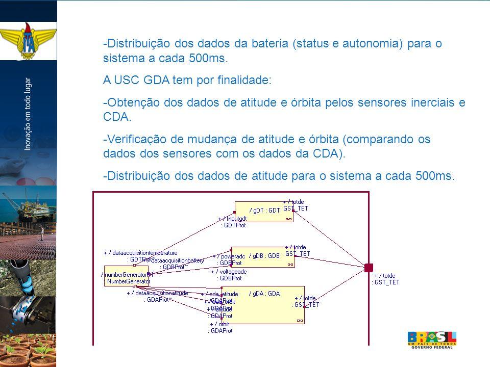 -Distribuição dos dados da bateria (status e autonomia) para o sistema a cada 500ms. A USC GDA tem por finalidade: -Obtenção dos dados de atitude e ór