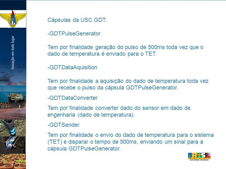 Cápsulas da USC GDT: -GDTPulseGenerator Tem por finalidade geração do pulso de 500ms toda vez que o dado de temperatura é enviado para o TET. -GDTData