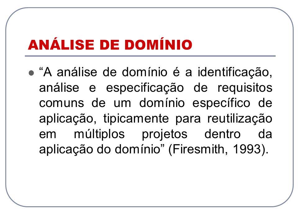 ANÁLISE DE DOMÍNIO A análise de domínio é a identificação, análise e especificação de requisitos comuns de um domínio específico de aplicação, tipicam