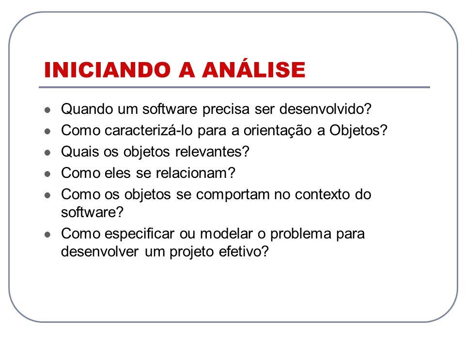 INICIANDO A ANÁLISE Quando um software precisa ser desenvolvido? Como caracterizá-lo para a orientação a Objetos? Quais os objetos relevantes? Como el