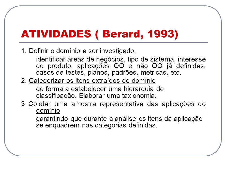 ATIVIDADES ( Berard, 1993) 1. Definir o domínio a ser investigado. identificar áreas de negócios, tipo de sistema, interesse do produto, aplicações OO