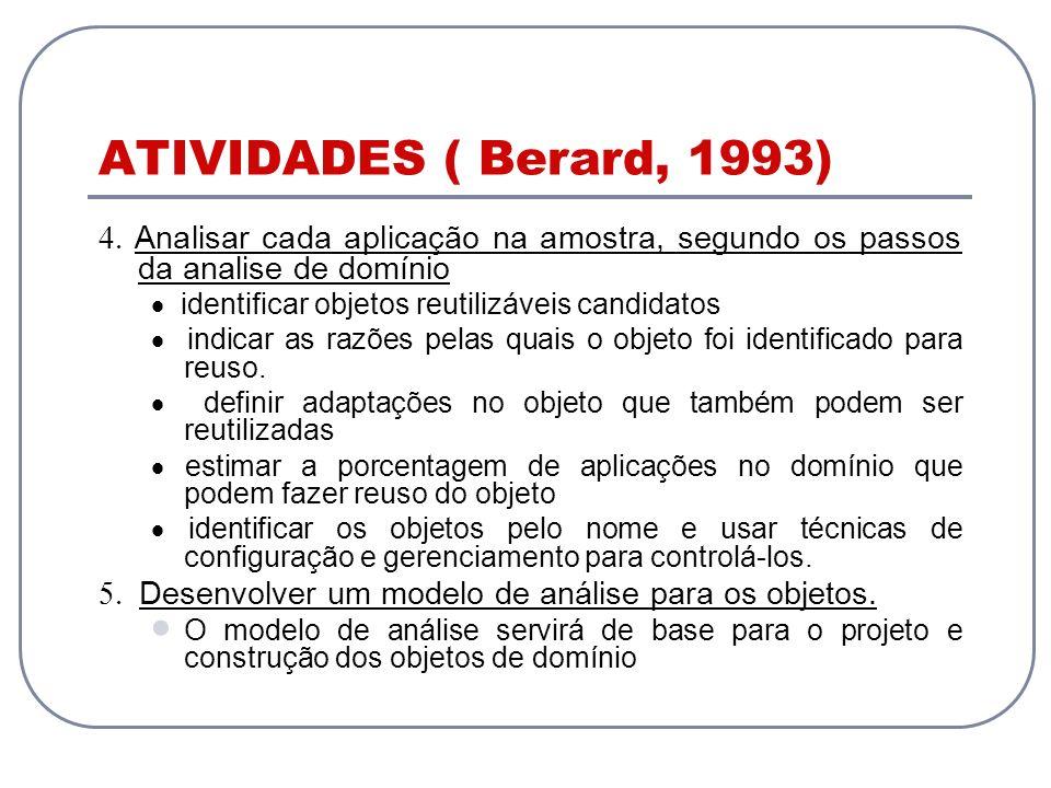 ATIVIDADES ( Berard, 1993) Analisar cada aplicação na amostra, segundo os passos da analise de domínio identificar objetos reutilizáveis candidatos in