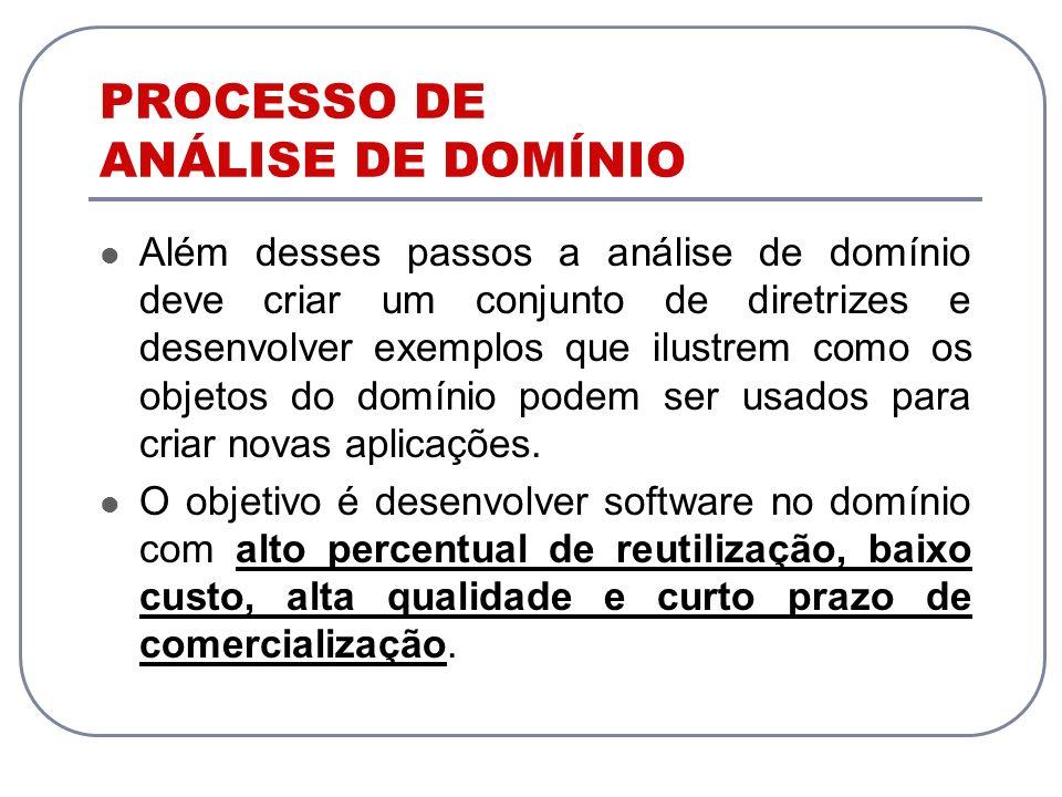 PROCESSO DE ANÁLISE DE DOMÍNIO Além desses passos a análise de domínio deve criar um conjunto de diretrizes e desenvolver exemplos que ilustrem como o