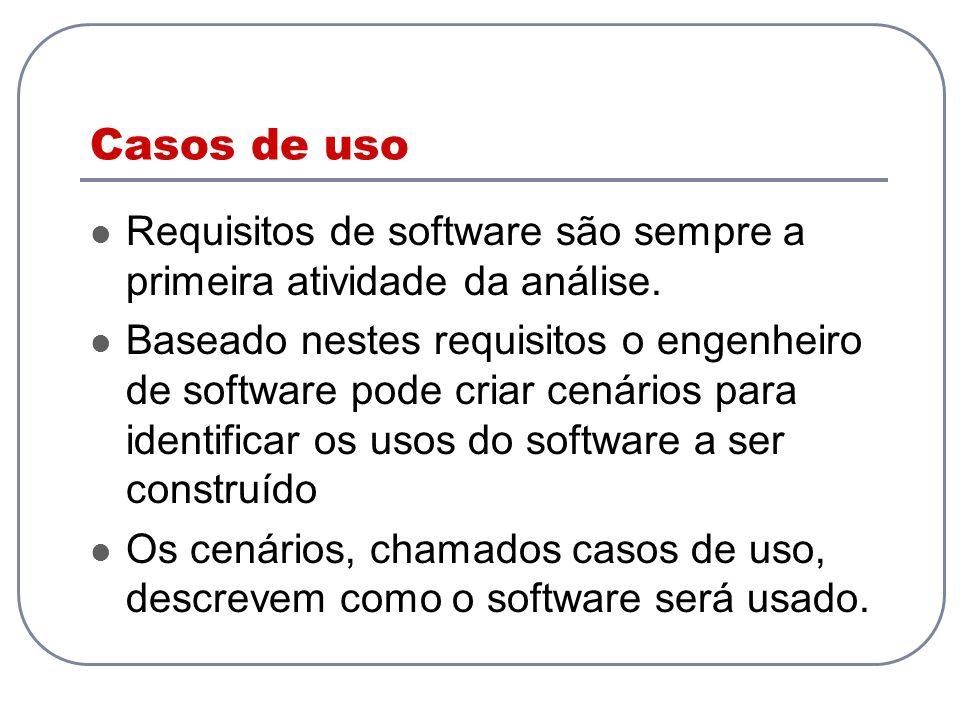 Casos de uso Requisitos de software são sempre a primeira atividade da análise. Baseado nestes requisitos o engenheiro de software pode criar cenários
