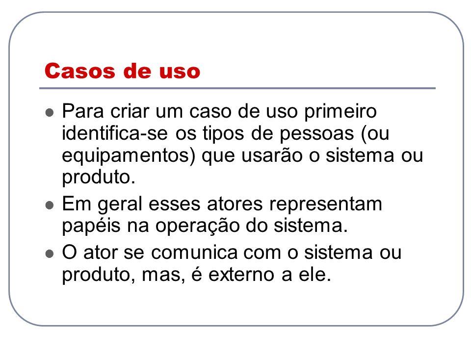 Casos de uso Para criar um caso de uso primeiro identifica-se os tipos de pessoas (ou equipamentos) que usarão o sistema ou produto. Em geral esses at
