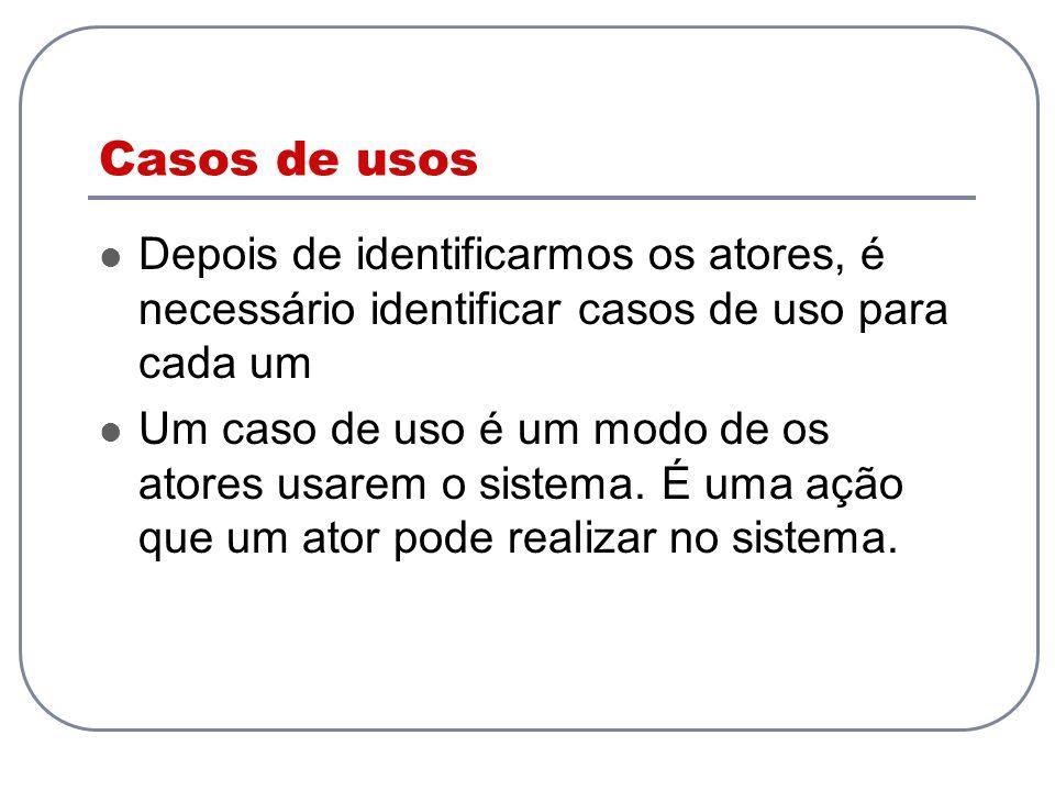 Casos de usos Depois de identificarmos os atores, é necessário identificar casos de uso para cada um Um caso de uso é um modo de os atores usarem o si