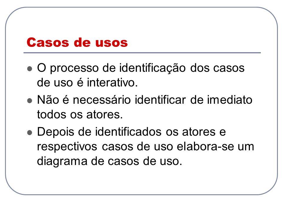 Casos de usos O processo de identificação dos casos de uso é interativo. Não é necessário identificar de imediato todos os atores. Depois de identific