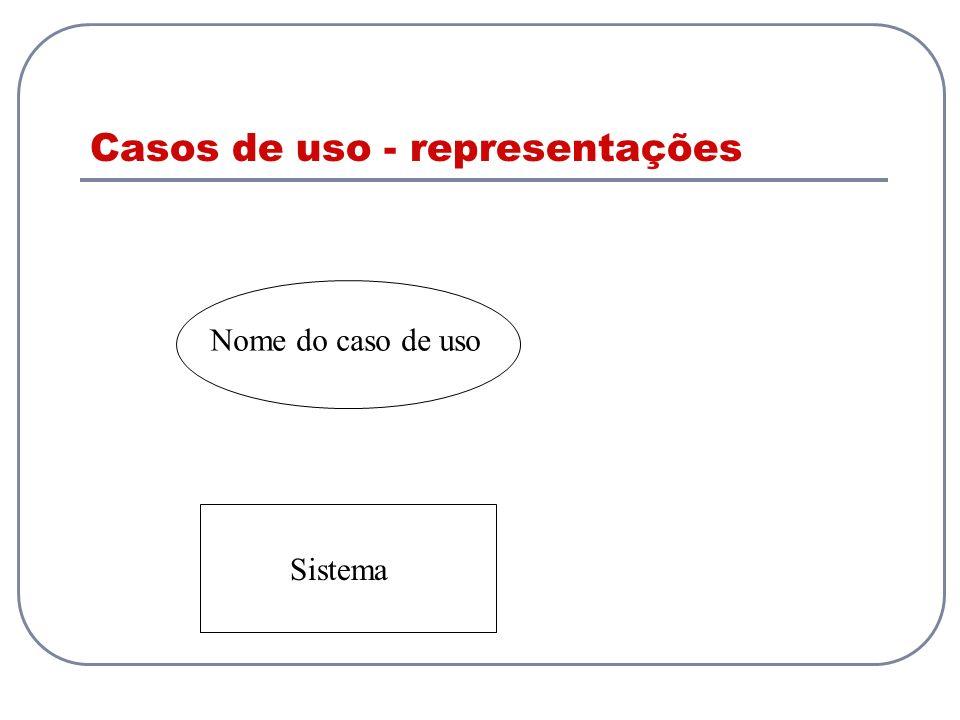 Casos de uso - representações Nome do caso de uso Sistema