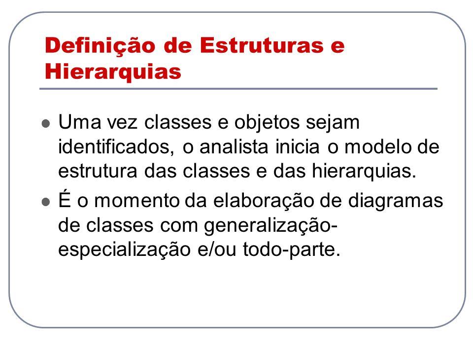 Definição de Estruturas e Hierarquias Uma vez classes e objetos sejam identificados, o analista inicia o modelo de estrutura das classes e das hierarq
